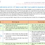 Thông tin tuyển dụng kỹ sư CNTT làm việc tại Samsung